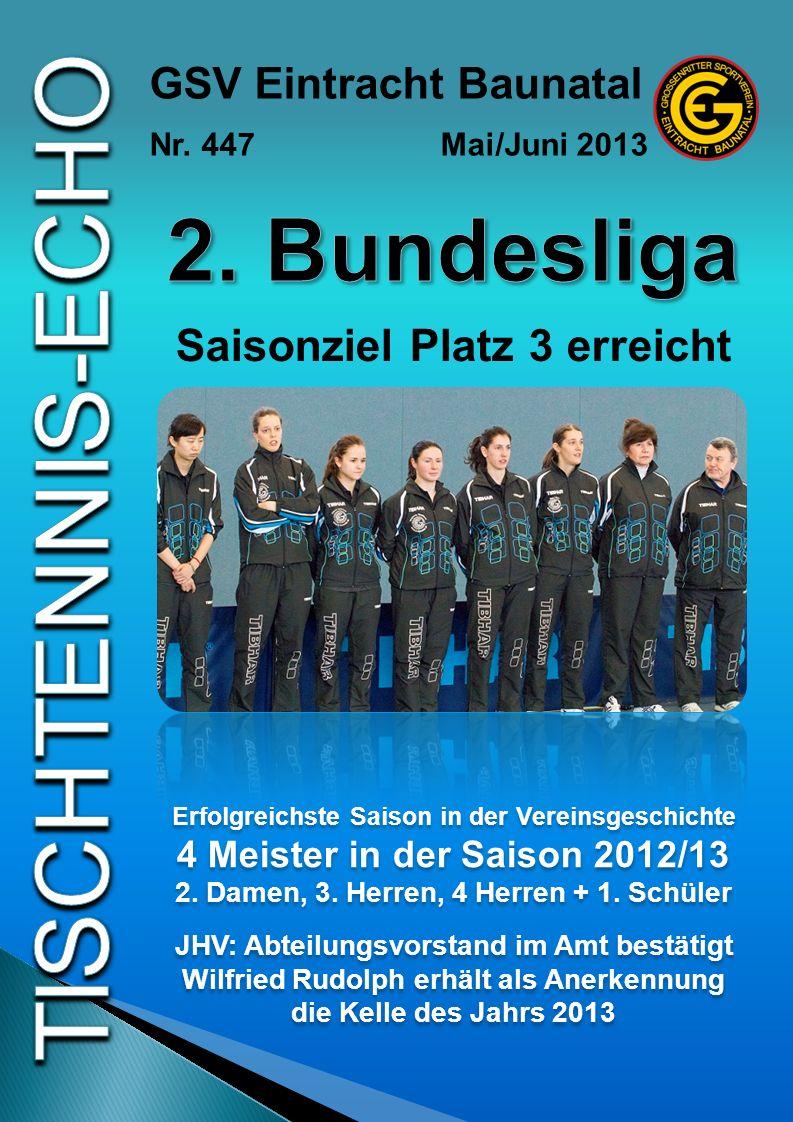 Erfolgreichste Saison in der Vereinsgeschichte 4 Meister in der Saison 2012/13 2. Damen, 3. Herren, 4 Herren + 1. Schüler JHV: Abteilungsvorstand im A