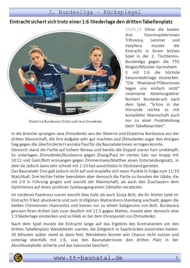 2. Bundesliga - Rückspiegel www.tt-baunatal.de www.tt-baunatal.de 5 Eintracht sichert sich trotz einer 1:6 Niederlage den dritten Tabellenplatz 14.04.