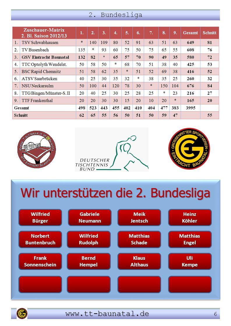 Wir unterstützen die 2. Bundesliga WilfriedBürger Gabriele Neumann MeikJentsch Norbert Buntenbruch HeinzKöhler Wilfried Rudolph Matthias Schade BerndH