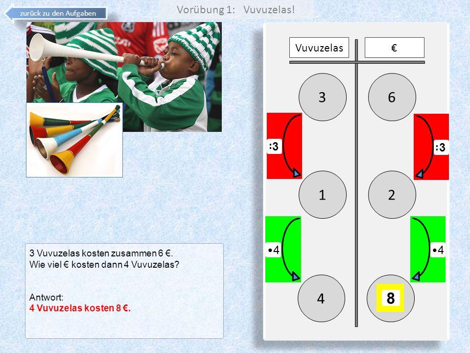 63 21 zurück zu den Aufgaben Vuvuzelas 3 : 3 : 4 4 4 3 Vuvuzelas kosten zusammen 6. Wie viel kosten dann 4 Vuvuzelas? Antwort: 4 Vuvuzelas kosten 8. 8