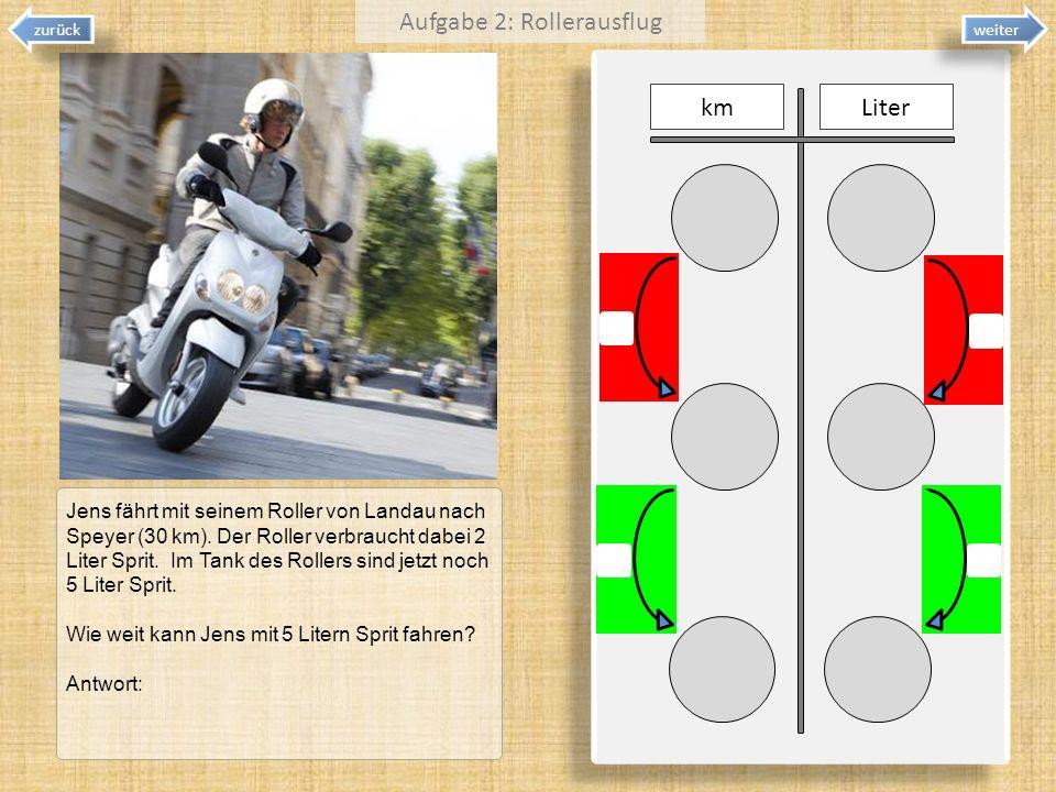 kmLiter Jens fährt mit seinem Roller von Landau nach Speyer (30 km). Der Roller verbraucht dabei 2 Liter Sprit. Im Tank des Rollers sind jetzt noch 5