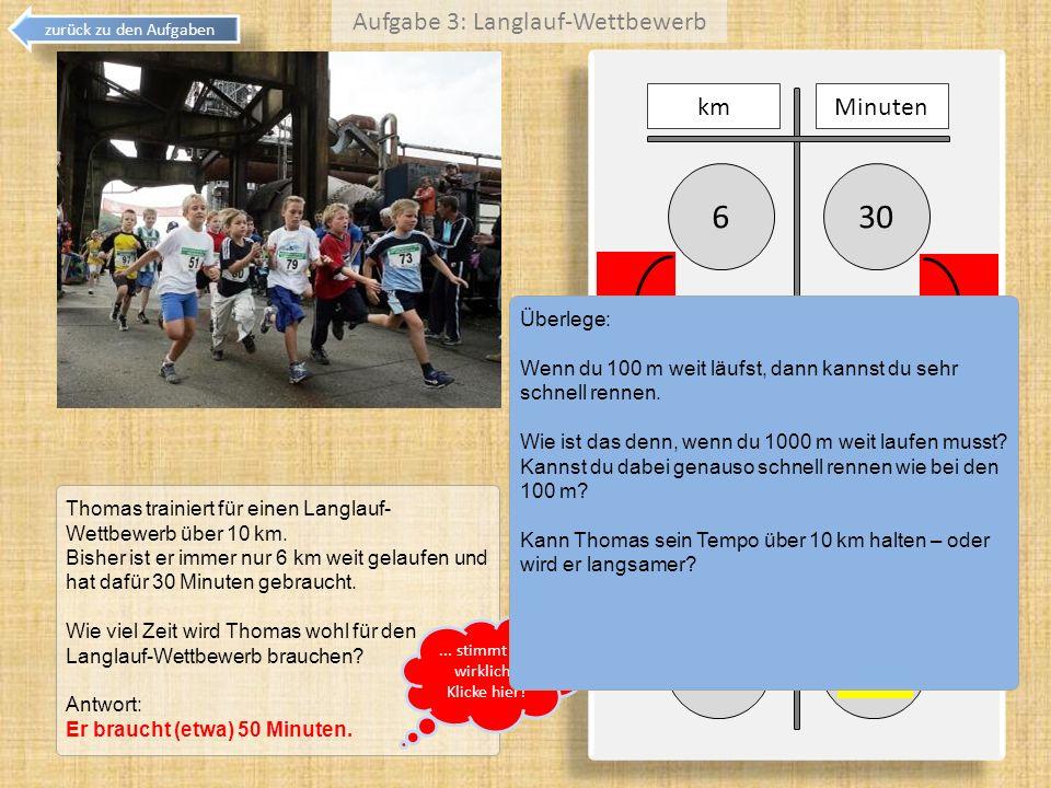 306 51 kmMinuten :6 10 50 Thomas trainiert für einen Langlauf- Wettbewerb über 10 km. Bisher ist er immer nur 6 km weit gelaufen und hat dafür 30 Minu