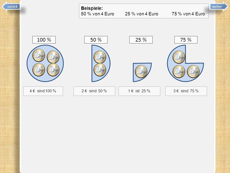 Beispiele: 50 % von 4 Euro 25 % von 4 Euro 75 % von 4 Euro weiter 100 %50 %25 %75 % zurück 2 sind 50 %4 sind 100 %1 ist 25 %3 sind 75 %