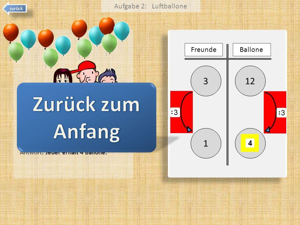 zurück 123 1 Aufgabe 2: Luftballone FreundeBallone 4 3 : 3 : 3 Freunde kaufen eine Packung mit 12 Luftballone. Sie teilen gerecht. Wie viel Luftballon