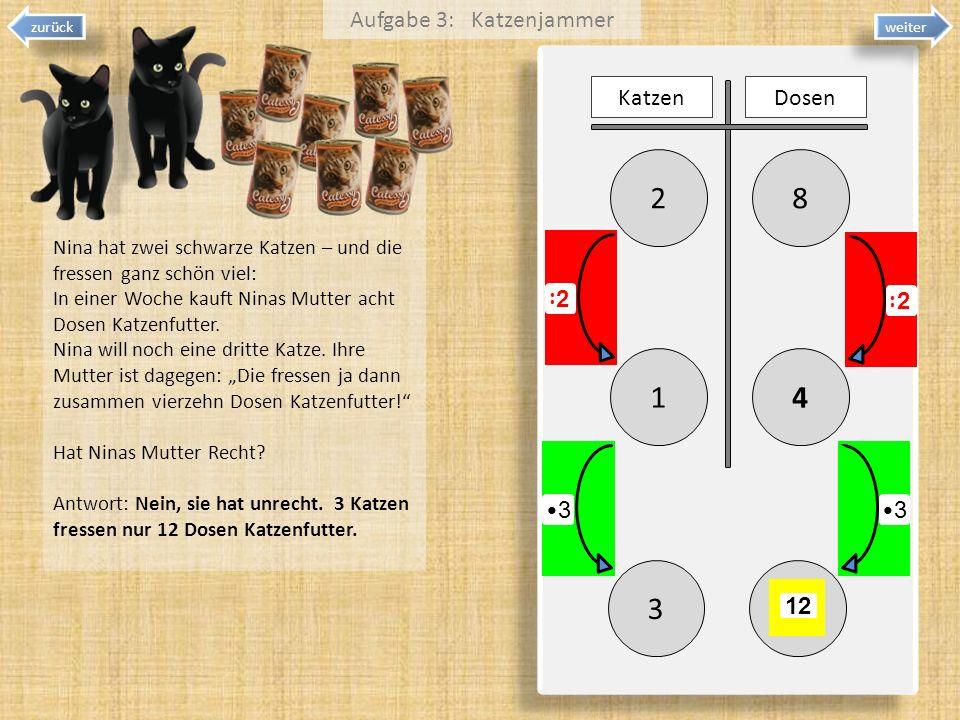 82 41 zurück KatzenDosen 2 Aufgabe 3: Katzenjammer : 2 : 3 12 3 3 Nina hat zwei schwarze Katzen – und die fressen ganz schön viel: In einer Woche kauf