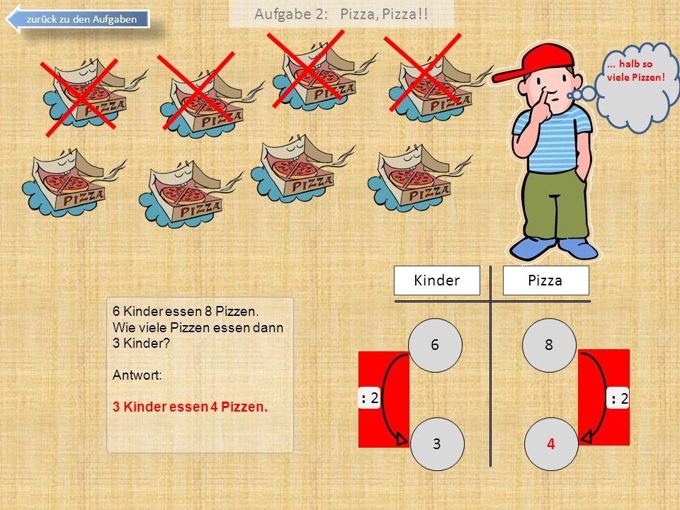 Aufgabe 2: Pizza, Pizza!! 6 Kinder essen 8 Pizzen. Wie viele Pizzen essen dann 3 Kinder? Antwort: 3 Kinder essen 4 Pizzen.. 86 KinderPizza 34 : 2 zurü