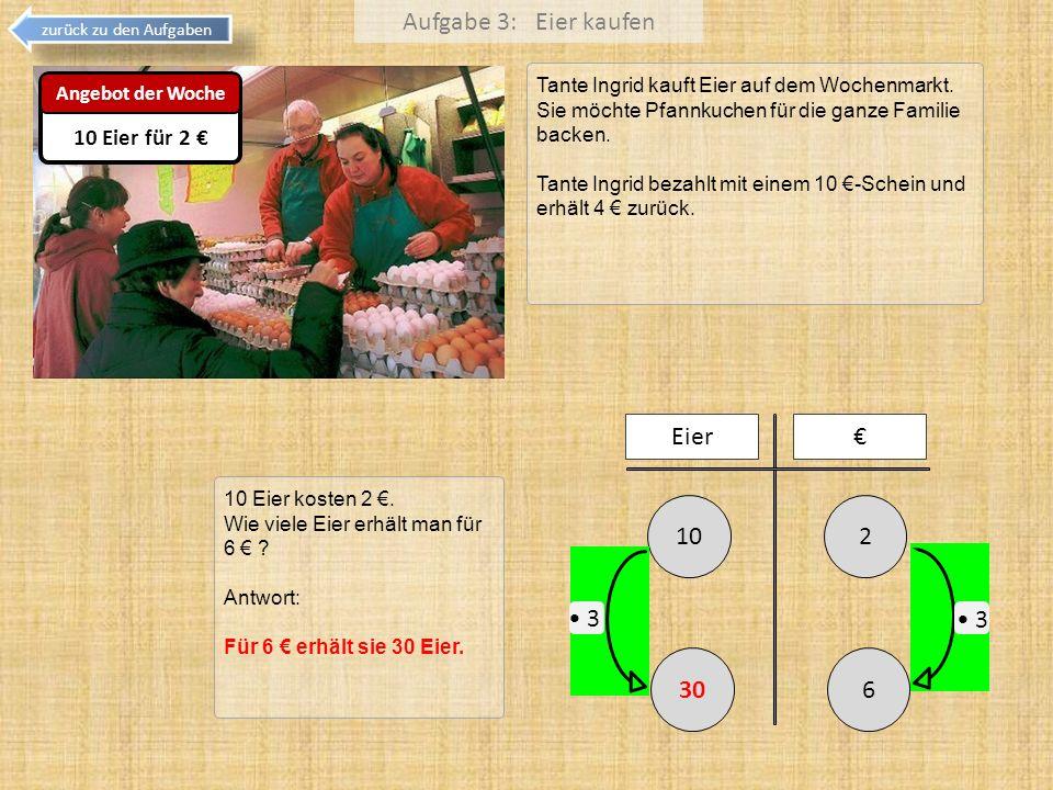 Aufgabe 3: Eier kaufen zurück zu den Aufgaben Tante Ingrid kauft Eier auf dem Wochenmarkt. Sie möchte Pfannkuchen für die ganze Familie backen. Tante