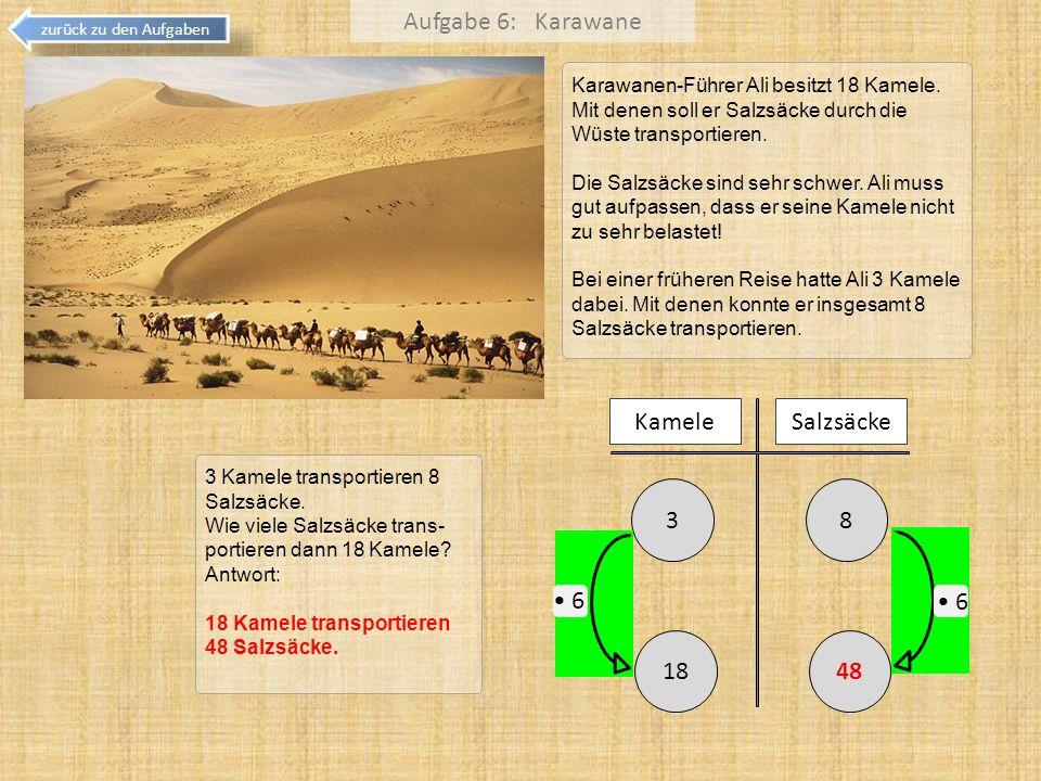 Aufgabe 6: Karawane zurück zu den Aufgaben Karawanen-Führer Ali besitzt 18 Kamele. Mit denen soll er Salzsäcke durch die Wüste transportieren. Die Sal