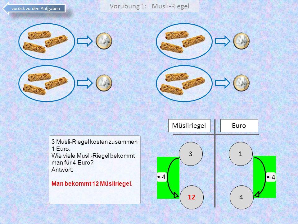 Vorübung 1: Müsli-Riegel zurück zu den Aufgaben 3 Müsli-Riegel kosten zusammen 1 Euro. Wie viele Müsli-Riegel bekommt man für 4 Euro? Antwort: Man bek
