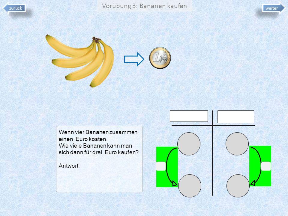 Vorübung 3: Bananen kaufen Wenn vier Bananen zusammen einen Euro kosten. Wie viele Bananen kann man sich dann für drei Euro kaufen? Antwort: zurück we