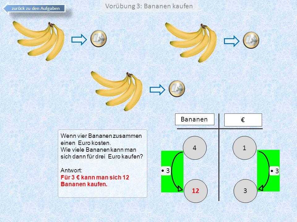 Vorübung 3: Bananen kaufen zurück zu den Aufgaben Wenn vier Bananen zusammen einen Euro kosten. Wie viele Bananen kann man sich dann für drei Euro kau