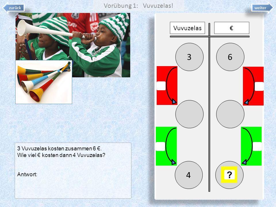 63 Vuvuzelas Vorübung 1: Vuvuzelas! 4 ? zurück weiter 3 Vuvuzelas kosten zusammen 6. Wie viel kosten dann 4 Vuvuzelas? Antwort: