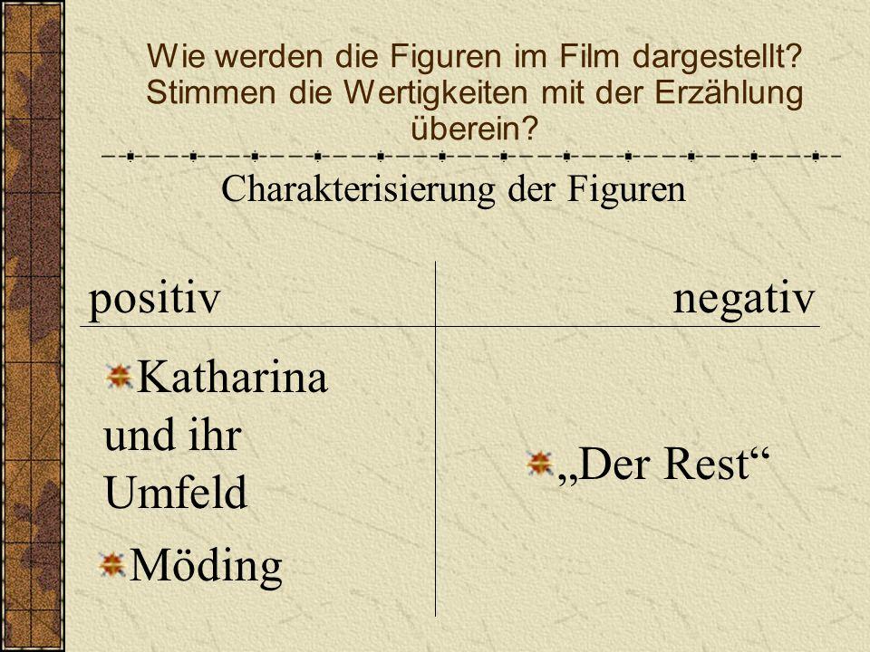 Wie werden die Figuren im Film dargestellt? Stimmen die Wertigkeiten mit der Erzählung überein? Bildgestaltung Szenenfolge Ton Heraushebung von Figure