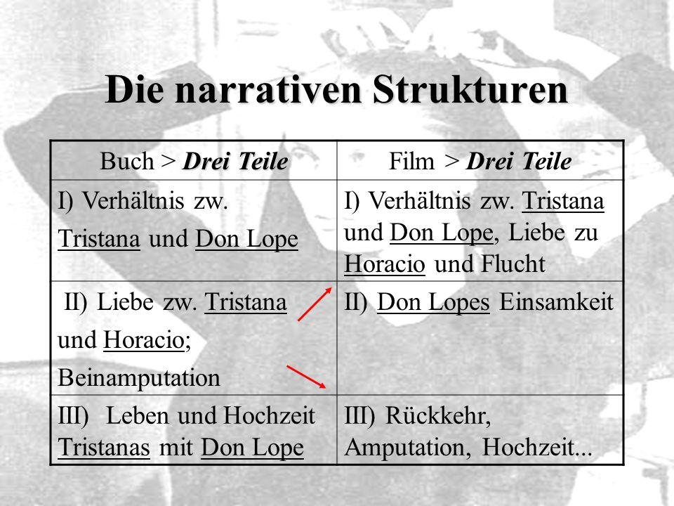 Die narrativen Strukturen Drei Teile Buch > Drei TeileFilm > Drei Teile I) Verhältnis zw. Tristana und Don Lope I) Verhältnis zw. Tristana und Don Lop