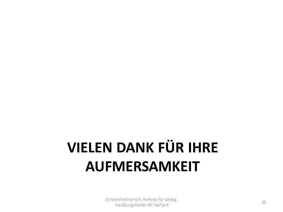 VIELEN DANK FÜR IHRE AUFMERSAMKEIT 45 Dr.Manfred Karsch, Referat für pädag. Handlungsfelder KK Herford