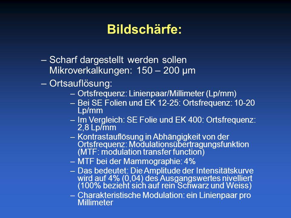 Bildschärfe: –Scharf dargestellt werden sollen Mikroverkalkungen: 150 – 200 µm –Ortsauflösung: –Ortsfrequenz: Linienpaar/Millimeter (Lp/mm) –Bei SE Folien und EK 12-25: Ortsfrequenz: 10-20 Lp/mm –Im Vergleich: SE Folie und EK 400: Ortsfrequenz: 2,8 Lp/mm –Kontrastauflösung in Abhängigkeit von der Ortsfrequenz: Modulationsübertragungsfunktion (MTF: modulation transfer function) –MTF bei der Mammographie: 4% –Das bedeutet: Die Amplitude der Intensitätskurve wird auf 4% (0,04) des Ausgangswertes nivelliert (100% bezieht sich auf rein Schwarz und Weiss) –Charakteristische Modulation: ein Linienpaar pro Millimeter