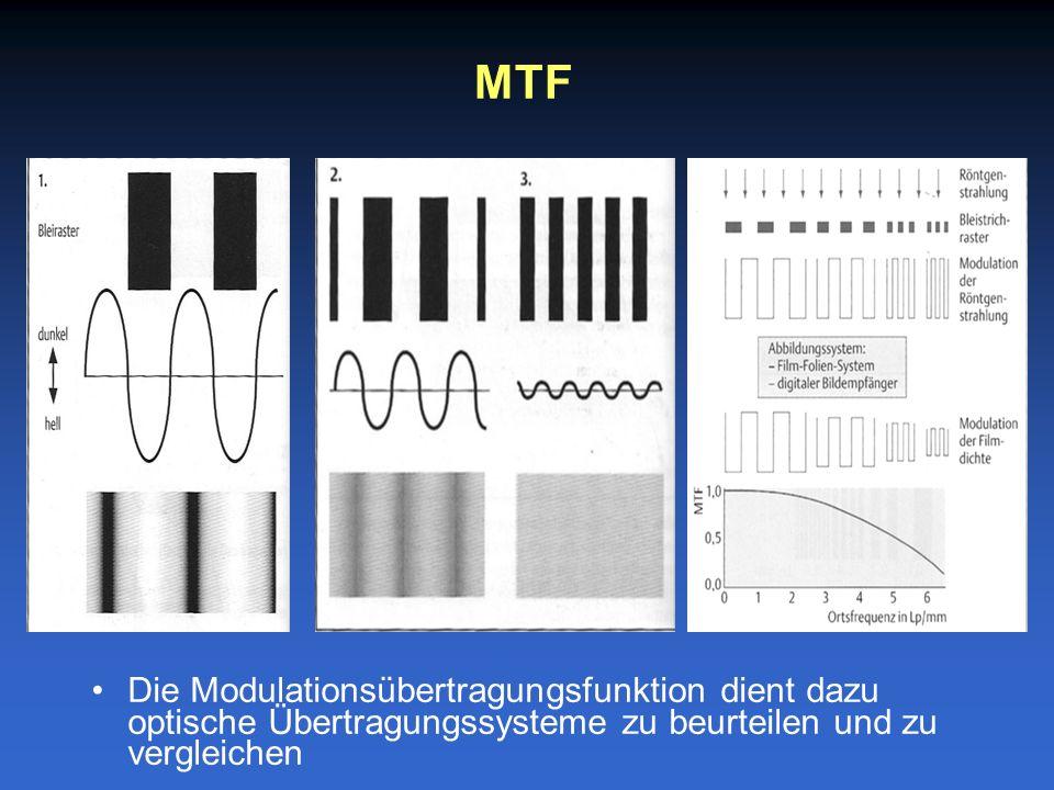 Die Modulationsübertragungsfunktion dient dazu optische Übertragungssysteme zu beurteilen und zu vergleichen MTF