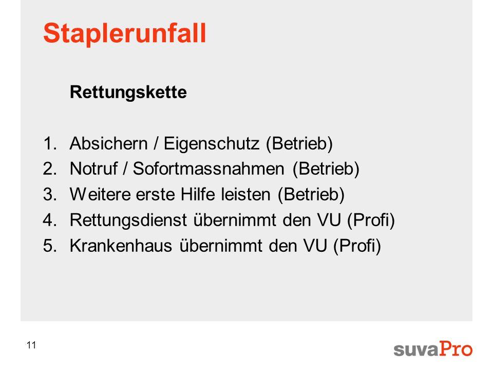 11 Staplerunfall Rettungskette 1.Absichern / Eigenschutz (Betrieb) 2.Notruf / Sofortmassnahmen (Betrieb) 3.Weitere erste Hilfe leisten (Betrieb) 4.Ret
