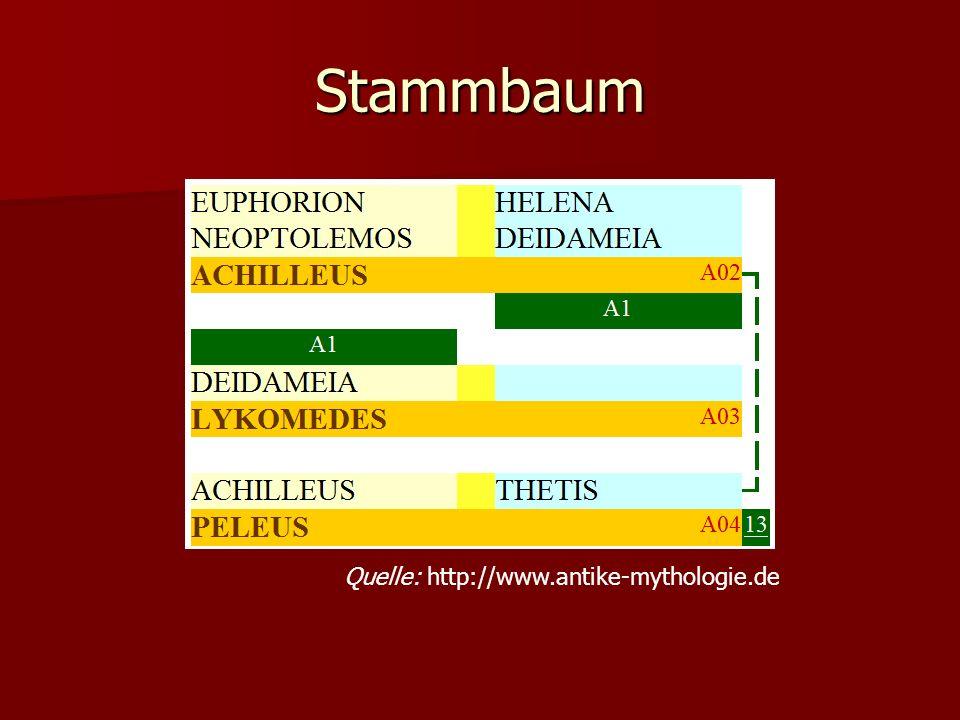 Die Jugend des Achill (1) Peleus und Thetis Peleus und Thetis Thetis will ihn unsterblich machen (Ambrosia u.