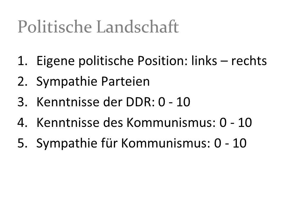 Politische Landschaft 1.Eigene politische Position: links – rechts 2.Sympathie Parteien 3.Kenntnisse der DDR: 0 - 10 4.Kenntnisse des Kommunismus: 0 -