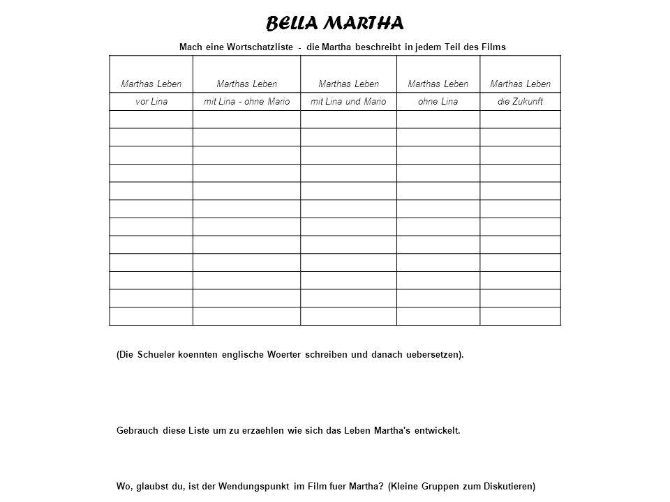 BELLA MARTHA Mach eine Wortschatzliste - die Martha beschreibt in jedem Teil des Films Marthas Leben vor Linamit Lina - ohne Mariomit Lina und Mariooh