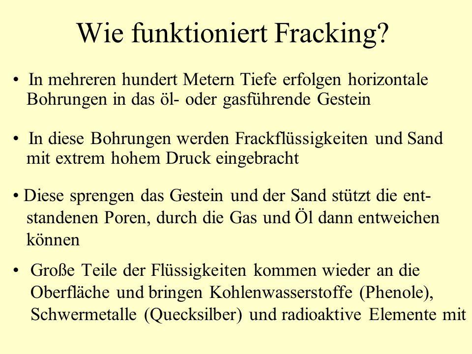 Wie funktioniert Fracking.