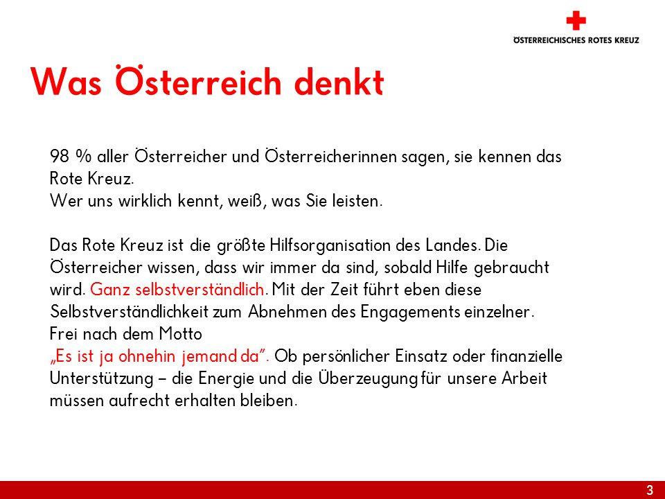 3 Was Österreich denkt 98 % aller Österreicher und Österreicherinnen sagen, sie kennen das Rote Kreuz. Wer uns wirklich kennt, weiß, was Sie leisten.