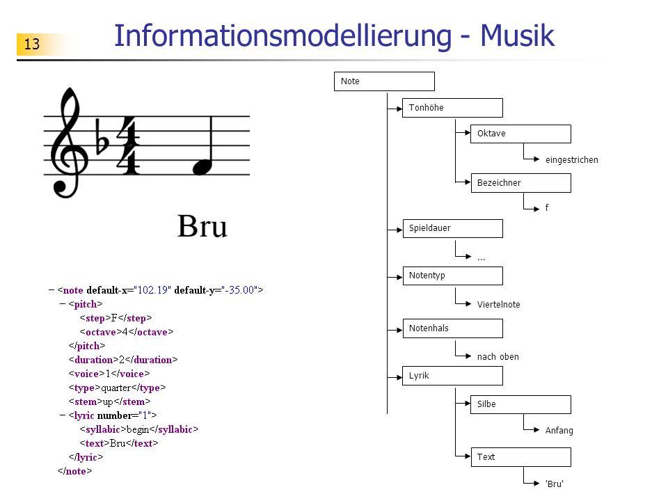 13 Informationsmodellierung - Musik Note Spieldauer Tonhöhe Bezeichner Oktave eingestrichen f... Notentyp Viertelnote Notenhals nach oben Lyrik Text S
