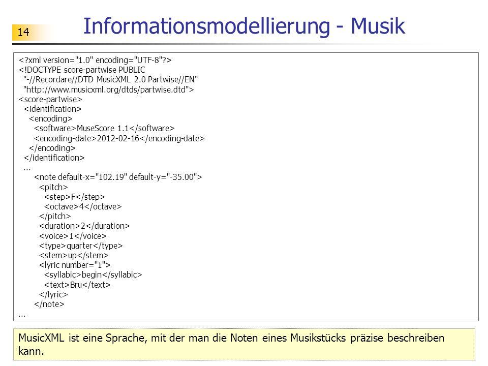 14 Informationsmodellierung - Musik MusicXML ist eine Sprache, mit der man die Noten eines Musikstücks präzise beschreiben kann. <!DOCTYPE score-partw