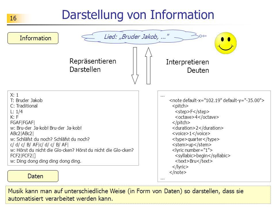 16 Darstellung von Information Lied: Bruder Jakob,...