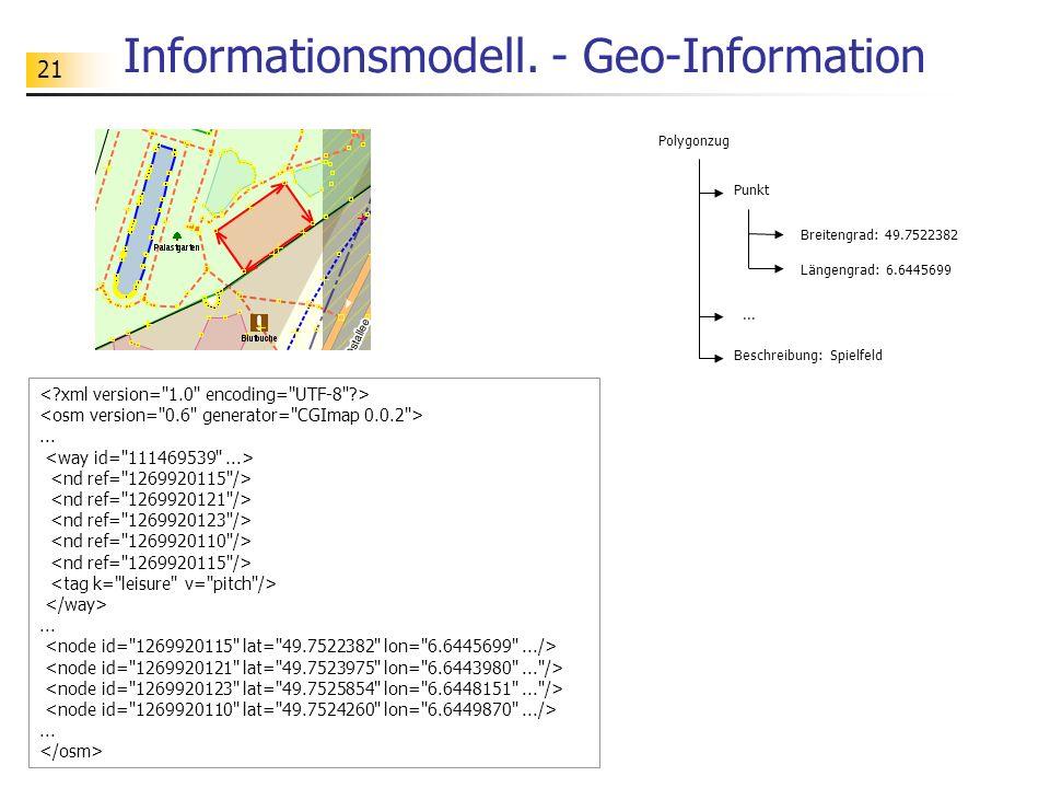 21 Informationsmodell. - Geo-Information Polygonzug Punkt Längengrad: 6.6445699 Breitengrad: 49.7522382 Beschreibung: Spielfeld............