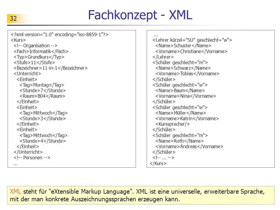 32 Fachkonzept - XML Informatik Grundkurs 11 11-in-1 Montag 7 B04 Mittwoch 3 Mittwoch 4... Schuster Christiane Schwarz Tobias Baum Nina Müller Katrin