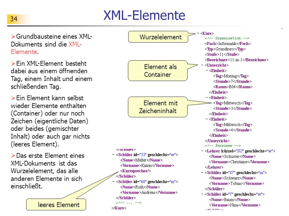 34 XML-Elemente Grundbausteine eines XML- Dokuments sind die XML- Elemente. Ein XML-Element besteht dabei aus einem öffnenden Tag, einem Inhalt und ei