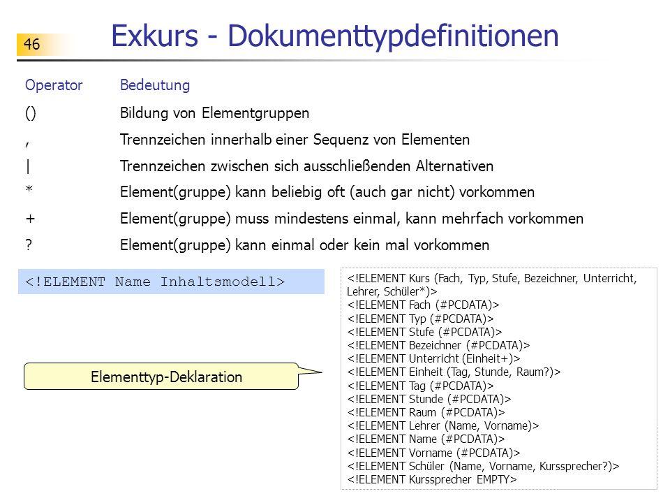 46 Exkurs - Dokumenttypdefinitionen Elementtyp-Deklaration OperatorBedeutung ()Bildung von Elementgruppen,Trennzeichen innerhalb einer Sequenz von Ele