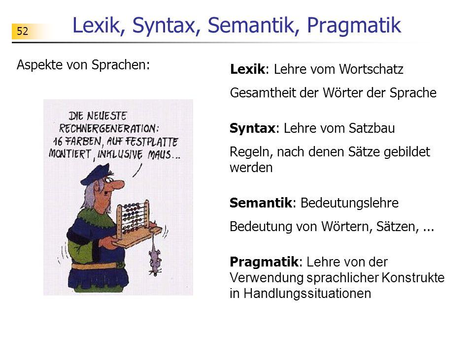 52 Lexik, Syntax, Semantik, Pragmatik Aspekte von Sprachen: Pragmatik: Lehre von der Verwendung sprachlicher Konstrukte in Handlungssituationen Semant