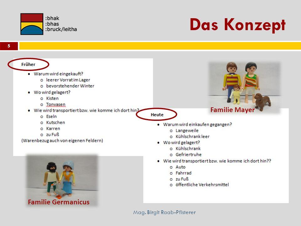 Das Konzept Mag. Birgit Raab-Pfisterer 5 Familie Mayer Familie Germanicus