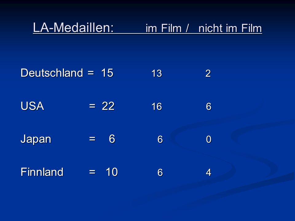 LA-Medaillen: im Film / nicht im Film Deutschland = 15 13 2 USA = 22 16 6 Japan =6 6 0 Finnland = 10 6 4