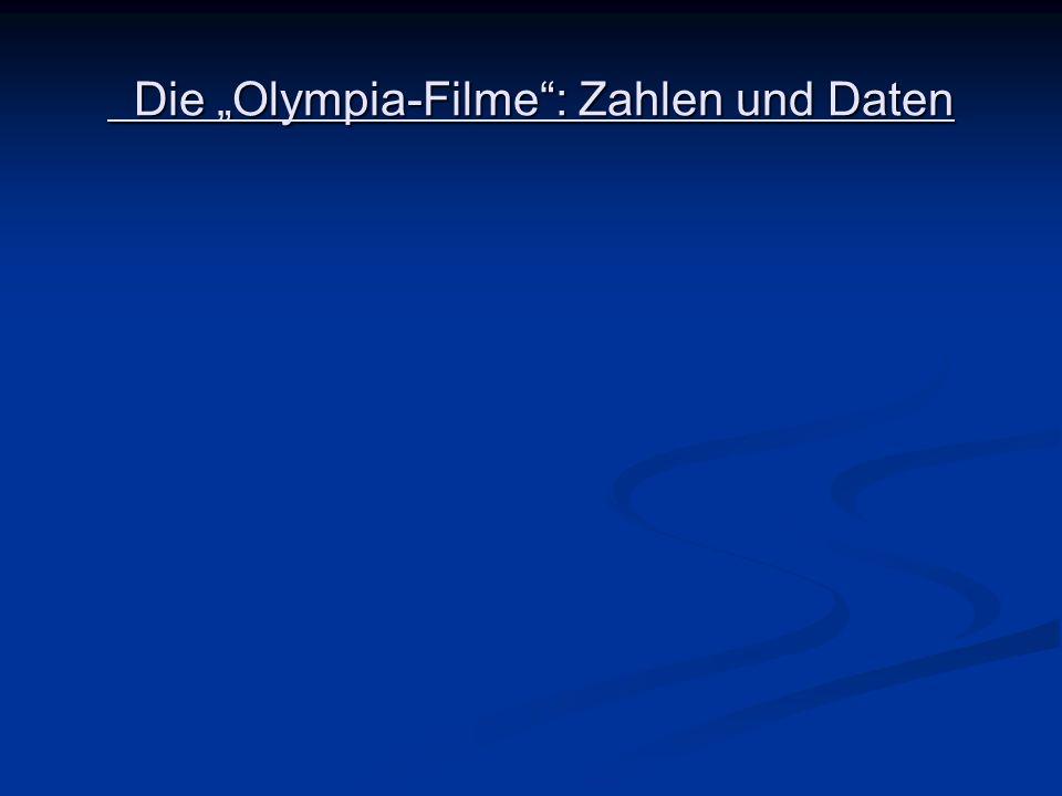 Die Olympia-Filme: Zahlen und Daten Die Olympia-Filme: Zahlen und Daten