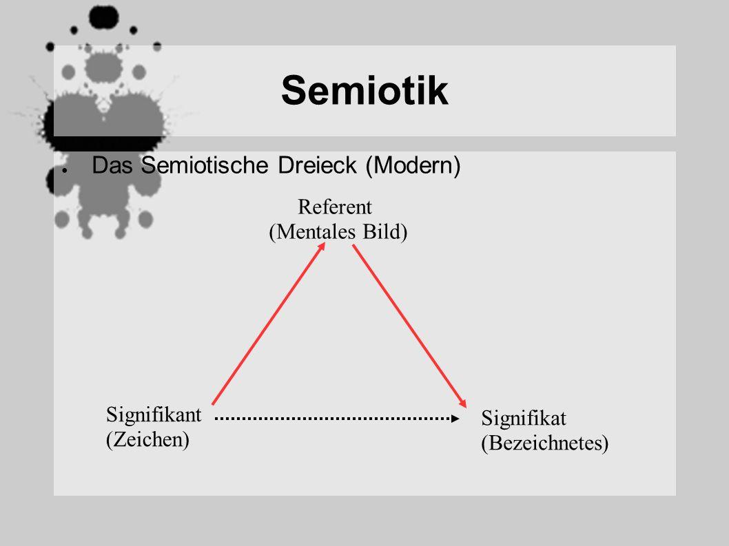 Semiotik Das Semiotische Dreieck (Modern) Referent (Mentales Bild) Signifikant (Zeichen) Signifikat (Bezeichnetes)