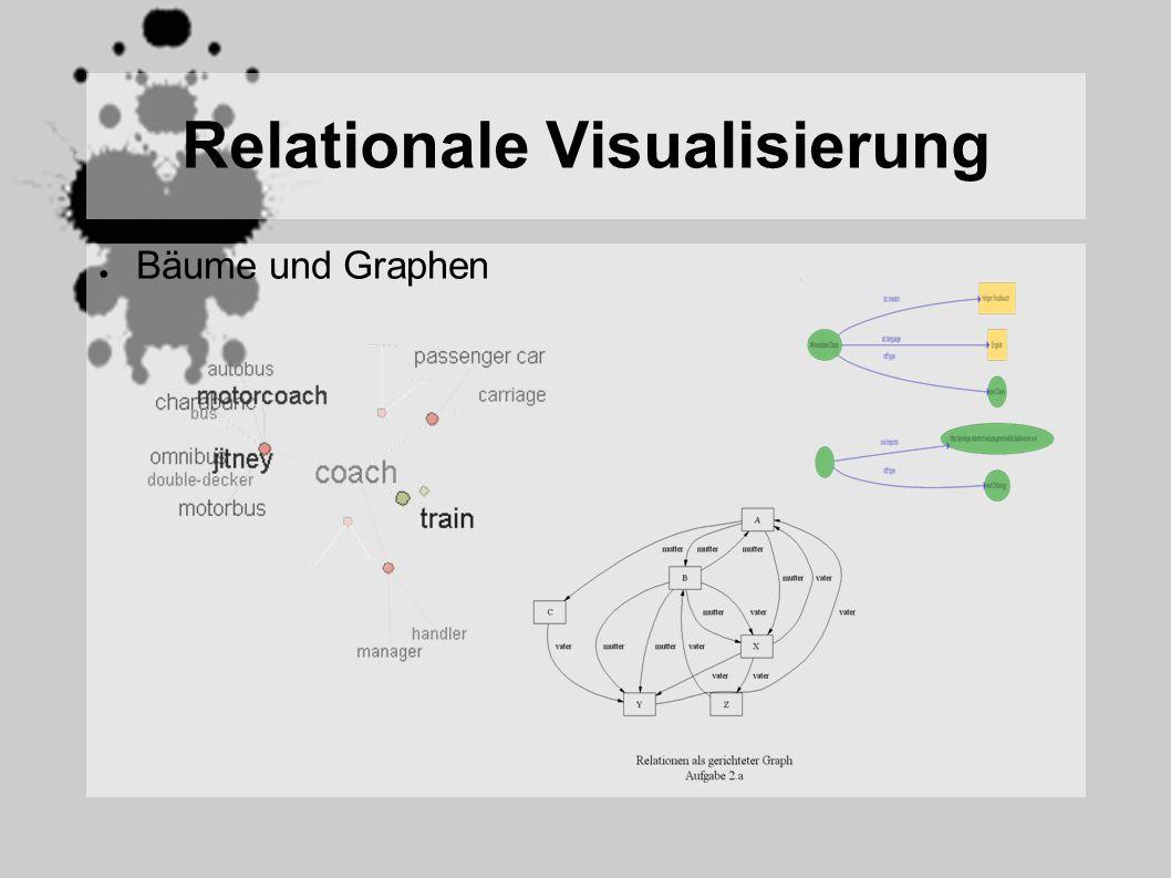 Relationale Visualisierung Bäume und Graphen