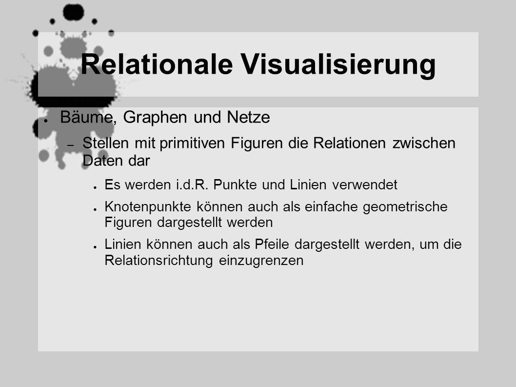 Relationale Visualisierung Bäume, Graphen und Netze – Stellen mit primitiven Figuren die Relationen zwischen Daten dar Es werden i.d.R. Punkte und Lin