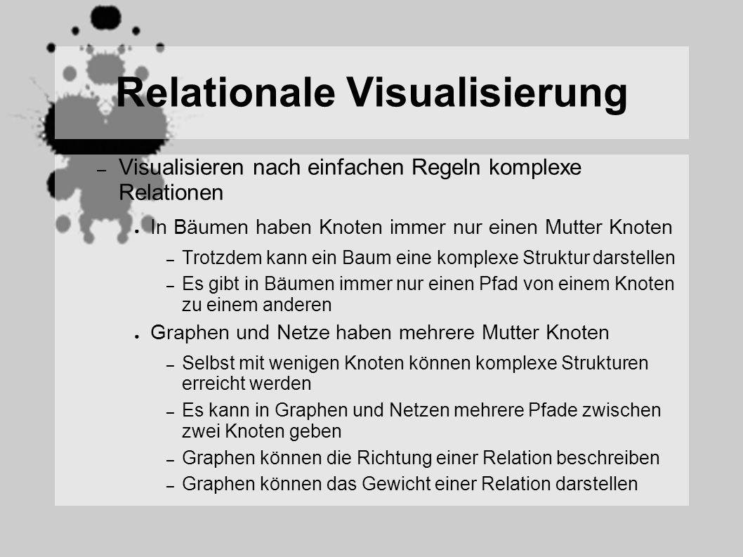 Relationale Visualisierung – Visualisieren nach einfachen Regeln komplexe Relationen In Bäumen haben Knoten immer nur einen Mutter Knoten – Trotzdem k