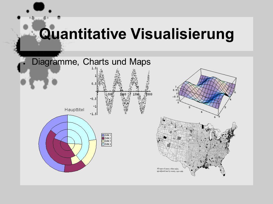 Quantitative Visualisierung Diagramme, Charts und Maps