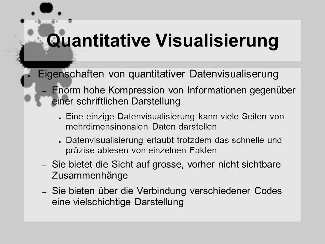 Quantitative Visualisierung Eigenschaften von quantitativer Datenvisualiserung – Enorm hohe Kompression von Informationen gegenüber einer schriftlichen Darstellung Eine einzige Datenvisualisierung kann viele Seiten von mehrdimensinonalen Daten darstellen Datenvisualisierung erlaubt trotzdem das schnelle und präzise ablesen von einzelnen Fakten – Sie bietet die Sicht auf grosse, vorher nicht sichtbare Zusammenhänge – Sie bieten über die Verbindung verschiedener Codes eine vielschichtige Darstellung