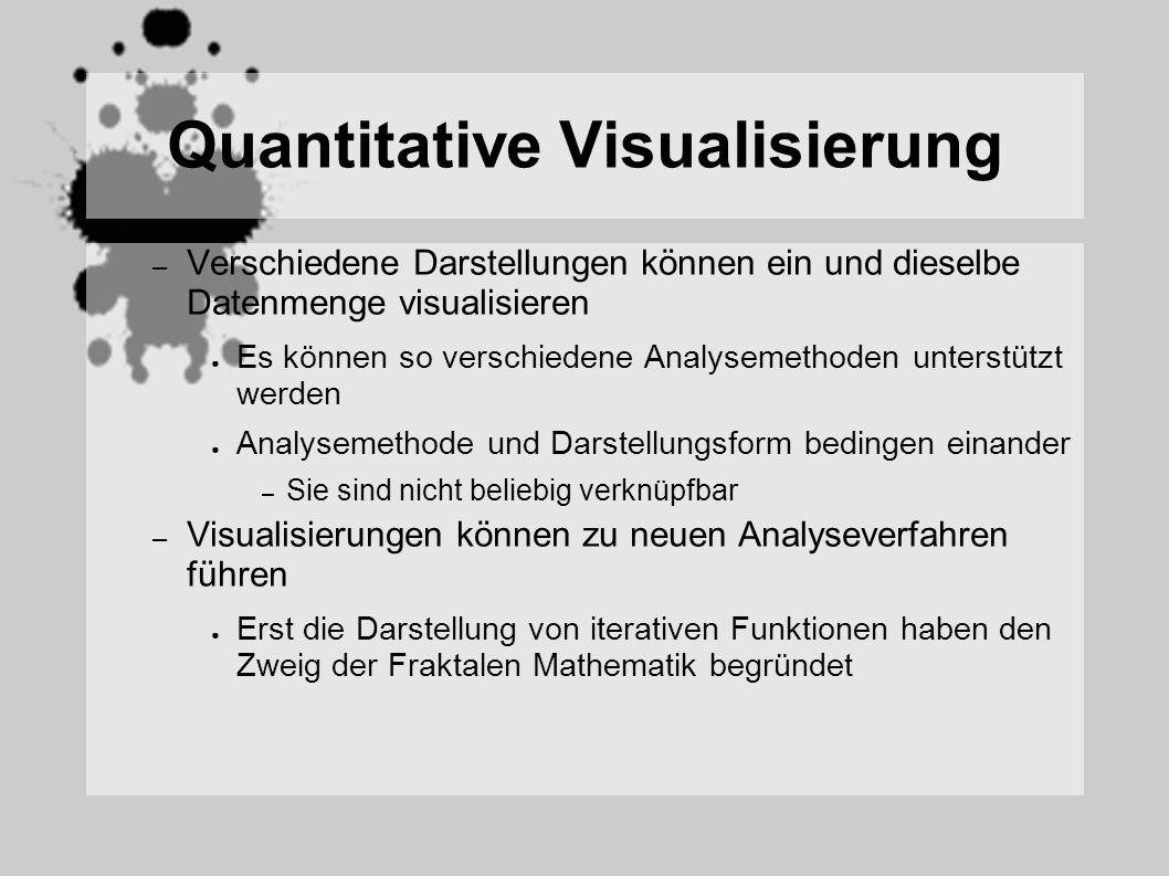 Quantitative Visualisierung – Verschiedene Darstellungen können ein und dieselbe Datenmenge visualisieren Es können so verschiedene Analysemethoden unterstützt werden Analysemethode und Darstellungsform bedingen einander – Sie sind nicht beliebig verknüpfbar – Visualisierungen können zu neuen Analyseverfahren führen Erst die Darstellung von iterativen Funktionen haben den Zweig der Fraktalen Mathematik begründet