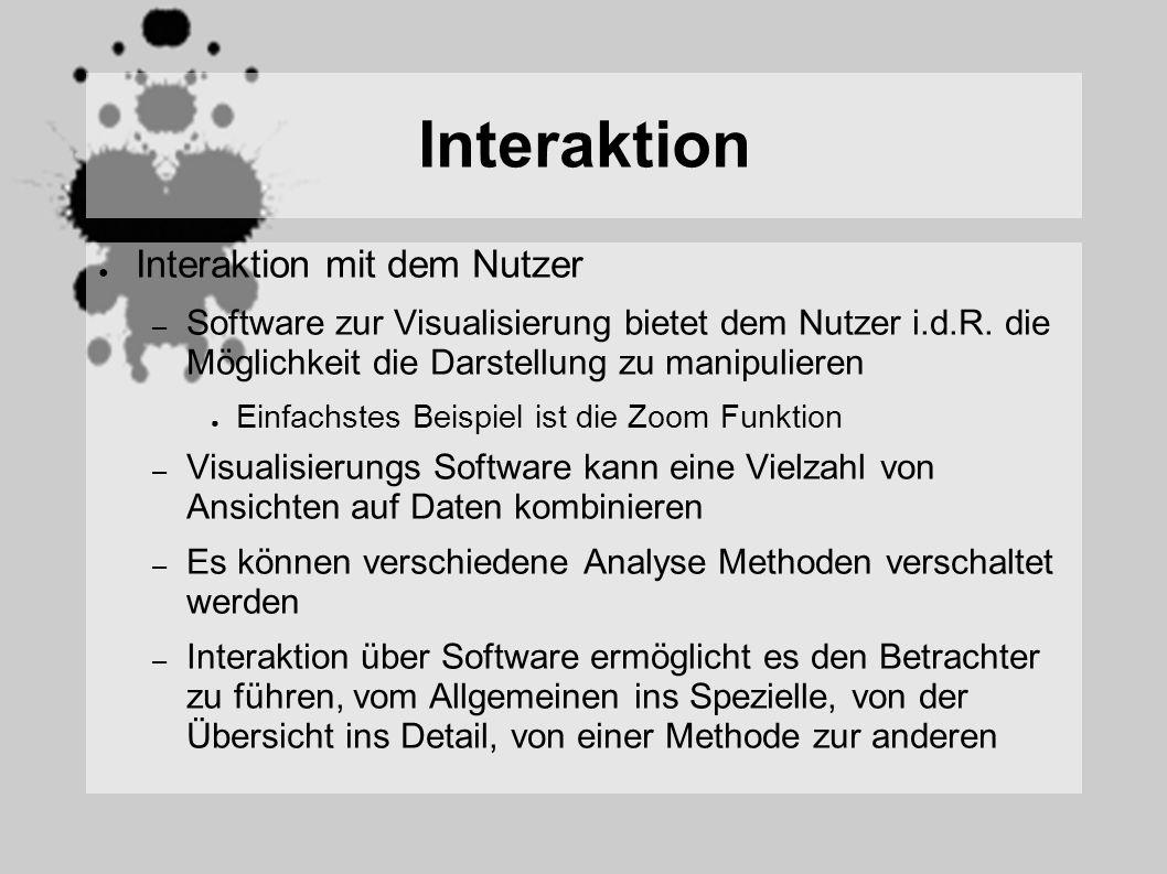 Interaktion Interaktion mit dem Nutzer – Software zur Visualisierung bietet dem Nutzer i.d.R. die Möglichkeit die Darstellung zu manipulieren Einfachs