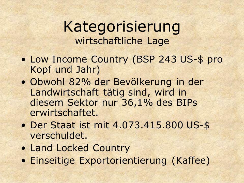 Kategorisierung wirtschaftliche Lage Low Income Country (BSP 243 US-$ pro Kopf und Jahr) Obwohl 82% der Bevölkerung in der Landwirtschaft tätig sind, wird in diesem Sektor nur 36,1% des BIPs erwirtschaftet.