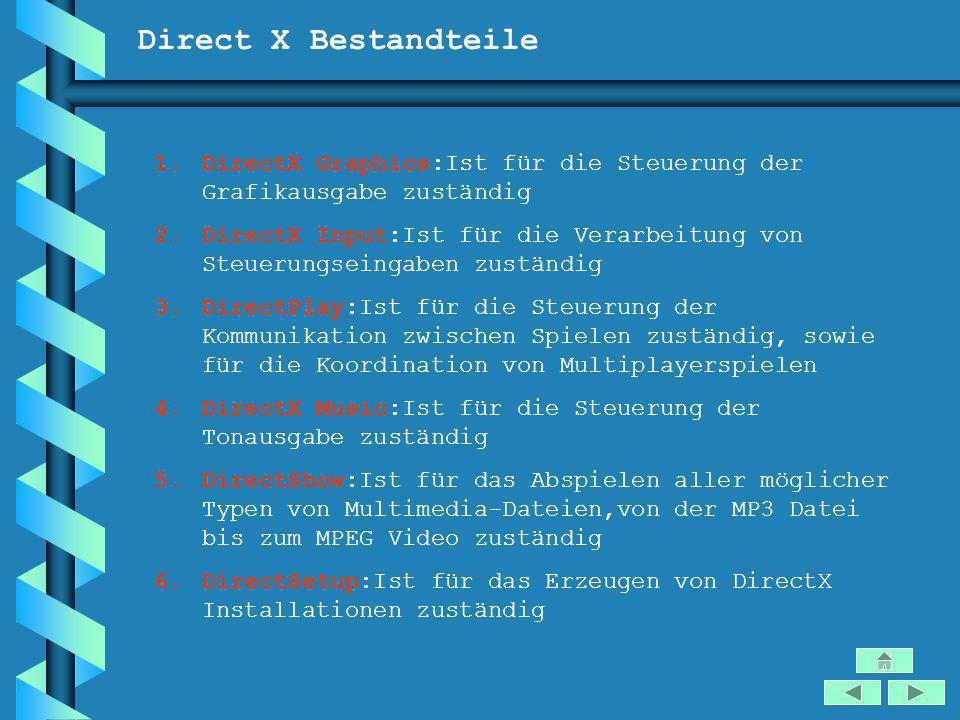 Direct X Bestandteile 1.DirectX Graphics:Ist für die Steuerung der Grafikausgabe zuständig 2.DirectX Input:Ist für die Verarbeitung von Steuerungseing