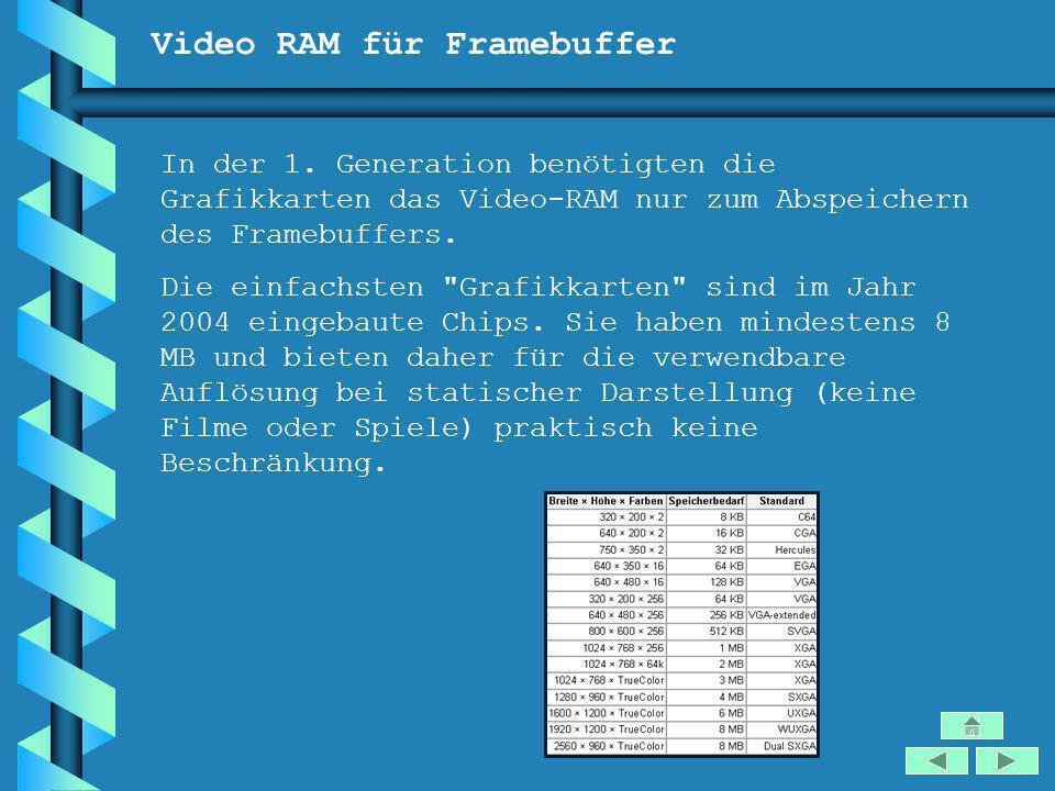 Video RAM für Framebuffer In der 1. Generation benötigten die Grafikkarten das Video-RAM nur zum Abspeichern des Framebuffers. Die einfachsten