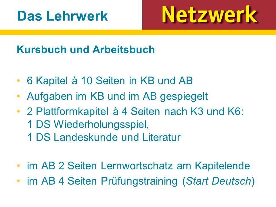 Kursbuch und Arbeitsbuch 6 Kapitel à 10 Seiten in KB und AB Aufgaben im KB und im AB gespiegelt 2 Plattformkapitel à 4 Seiten nach K3 und K6: 1 DS Wie